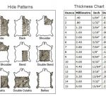 Hide parts and Thickness Chart